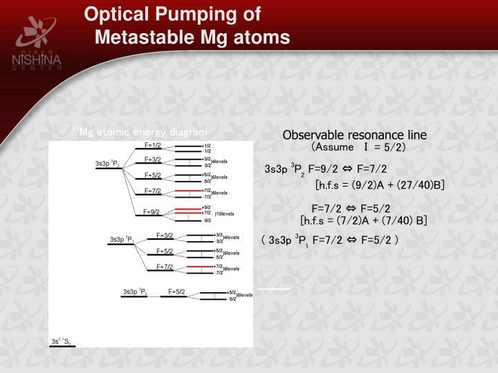 Optical Pumping of