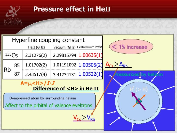 Pressure effect in