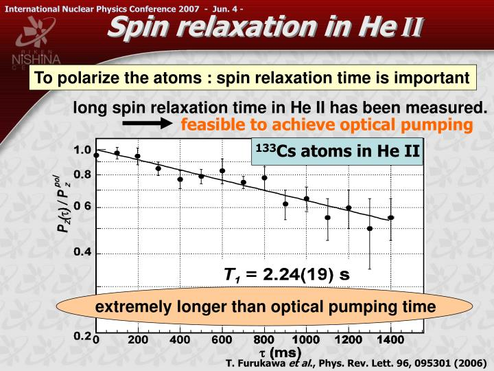 Spin relaxation in
