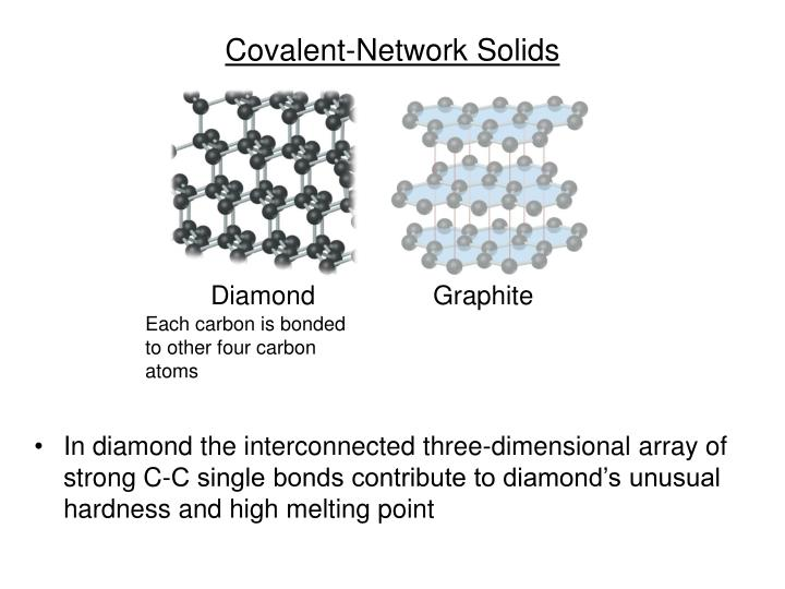 Covalent-Network Solids