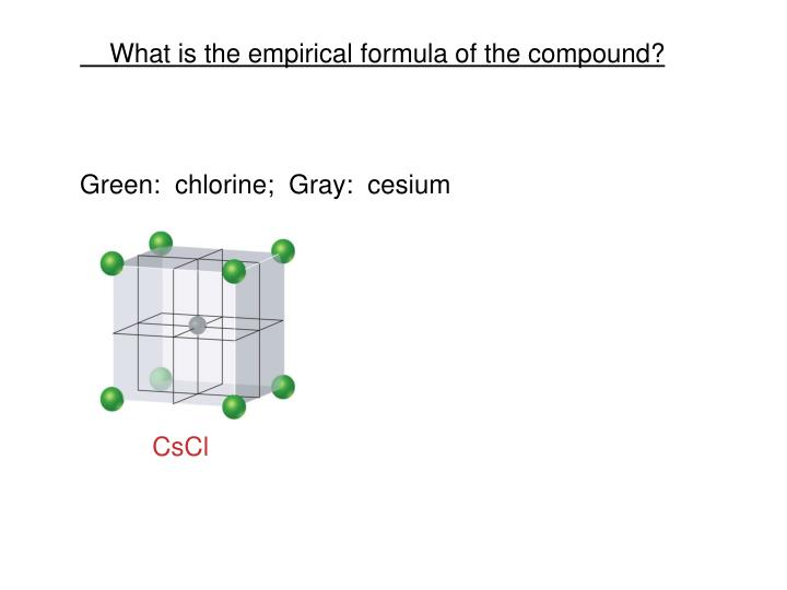 What is the empirical formula of the compound?