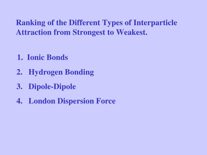 Ranking of the Different Types of Interparticle Attraction from Strongest to Weakest.