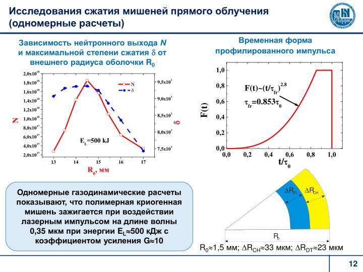 Исследования сжатия мишеней прямого облучения (одномерные расчеты)