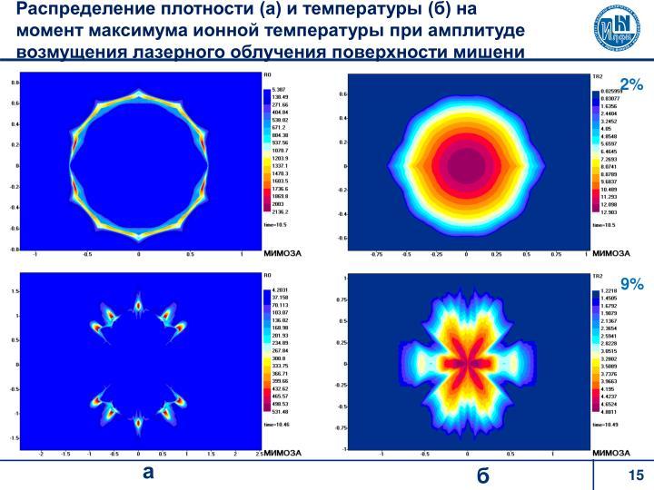 Распределение плотности (а) и температуры (б) на момент максимума ионной температуры при амплитуде возмущения лазерного облучения поверхности мишени