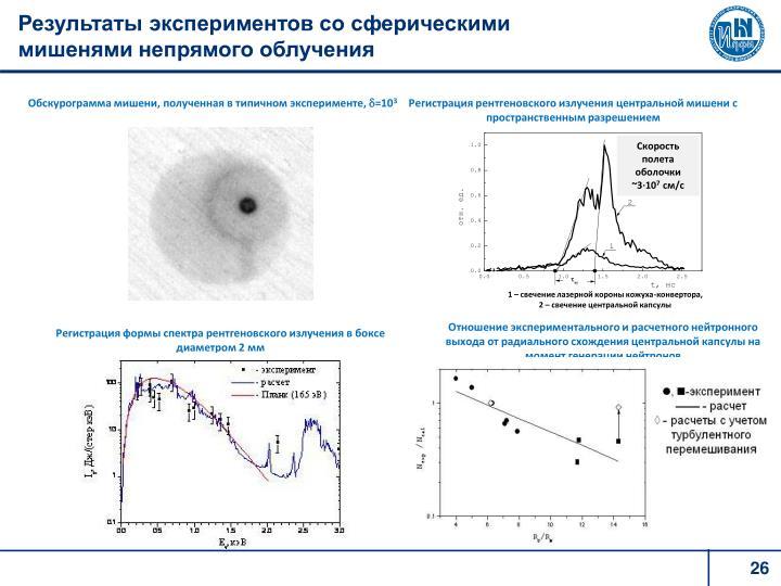 Результаты экспериментов со сферическими