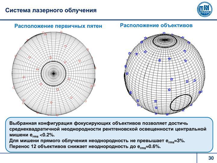 Система лазерного облучения