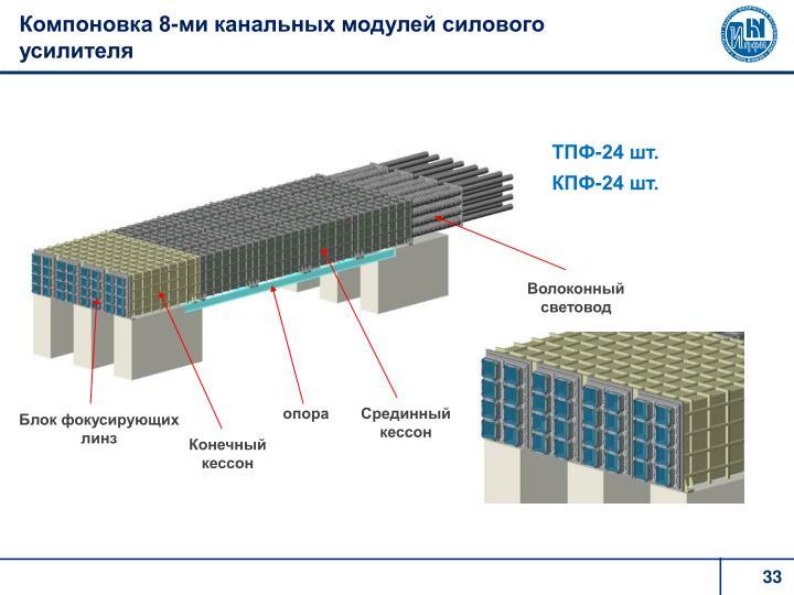 Компоновка 8-ми канальных модулей силового усилителя