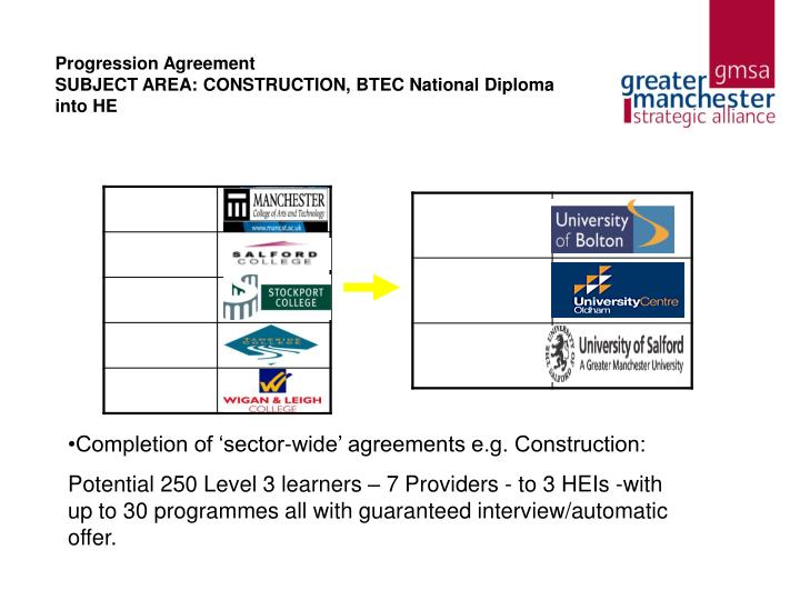 Progression Agreement