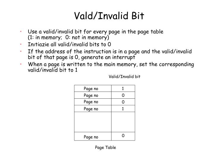 Vald/Invalid Bit