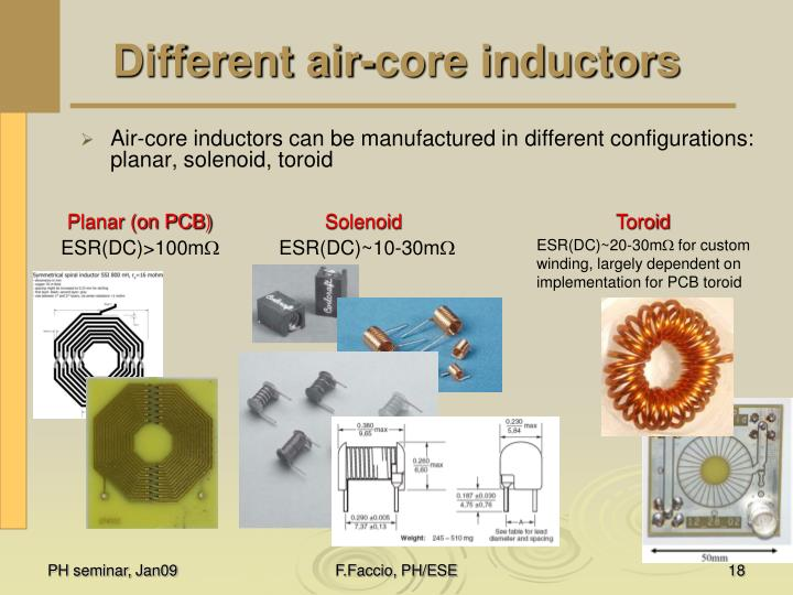 Different air-core inductors