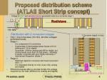 proposed distribution scheme atlas short strip concept