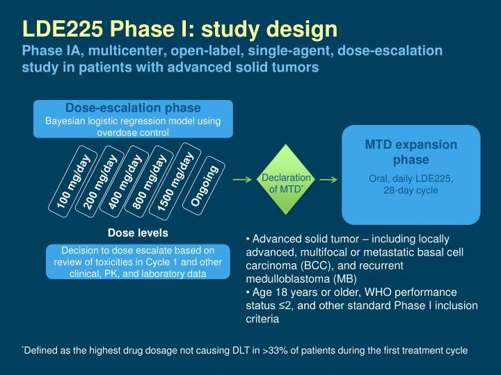 LDE225 Phase I: study design