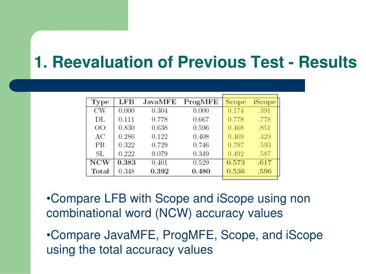 1. Reevaluation of Previous Test - Results