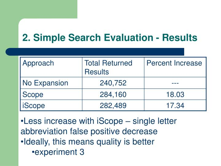 2. Simple Search Evaluation - Results