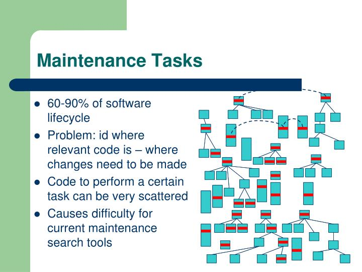 Maintenance tasks