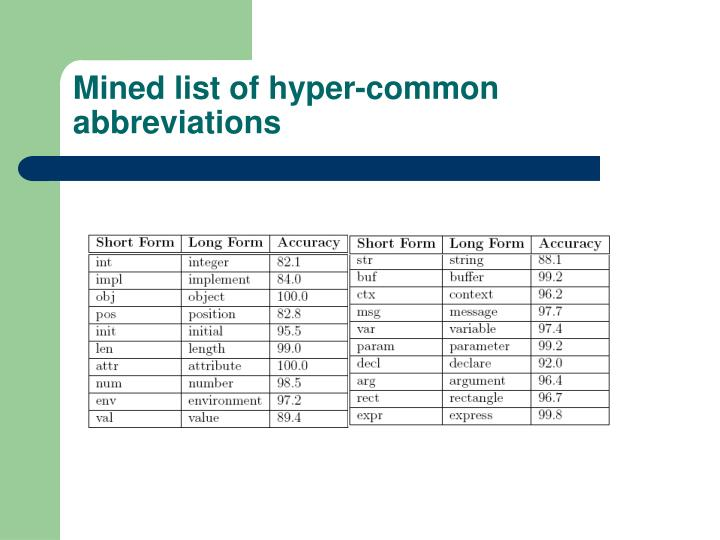 Mined list of hyper-common abbreviations