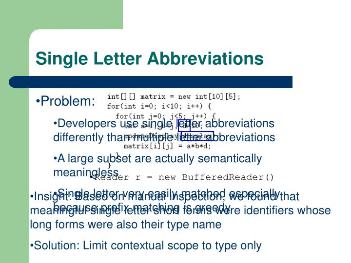 Single Letter Abbreviations