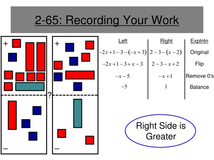 2-65: Recording Your Work