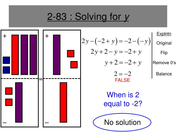 2-83 : Solving for