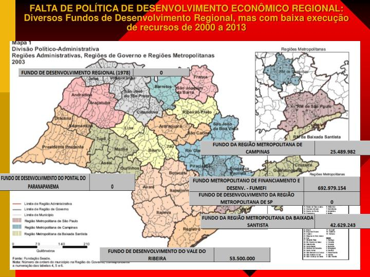 FALTA DE POLÍTICA DE DESENVOLVIMENTO ECONÔMICO REGIONAL: