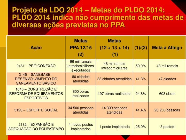 Projeto da LDO 2014 – Metas do PLDO 2014: