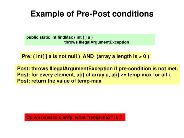 Example of Pre-Post conditions