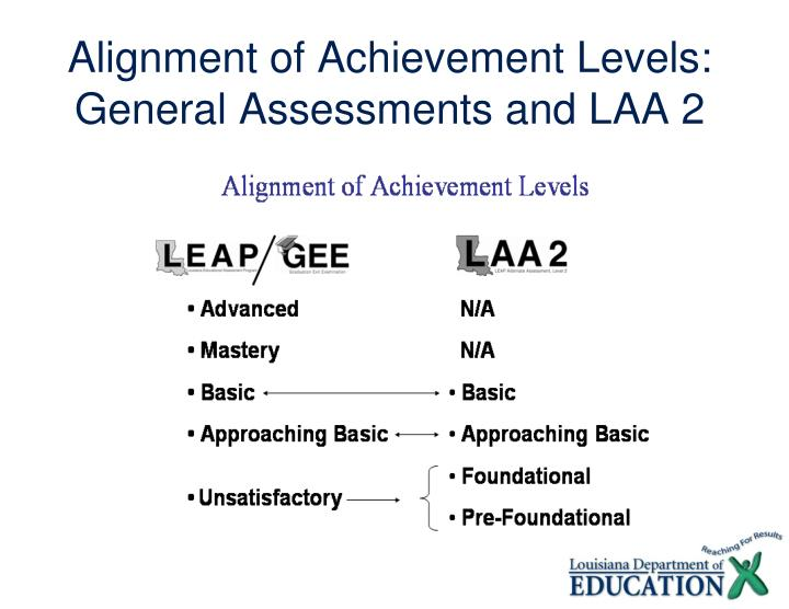 Alignment of Achievement Levels:     General Assessments and LAA 2