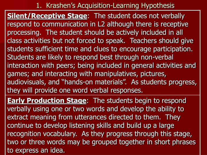1.  Krashen's Acquisition-Learning Hypothesis