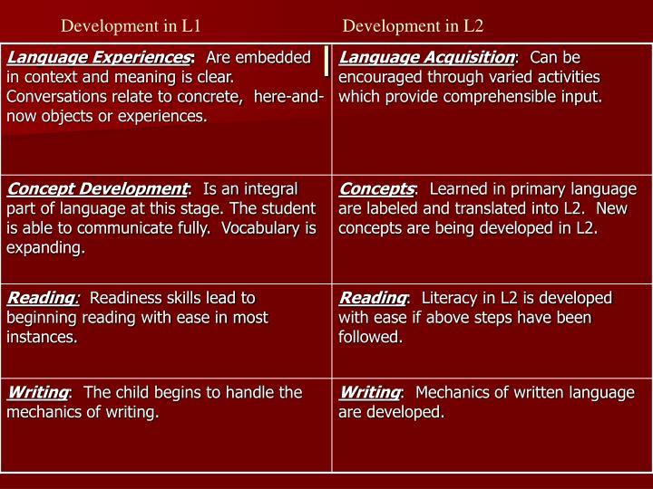 Development in L1                               Development in L2