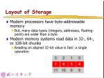 layout of storage