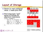 layout of storage1