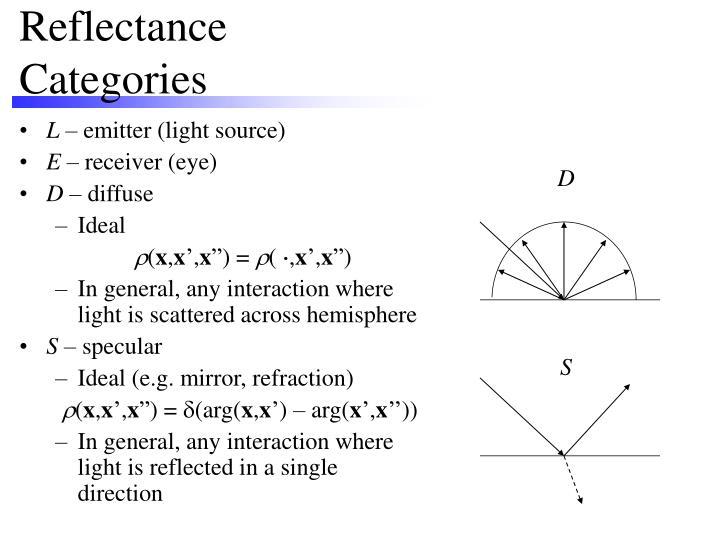 Reflectance Categories