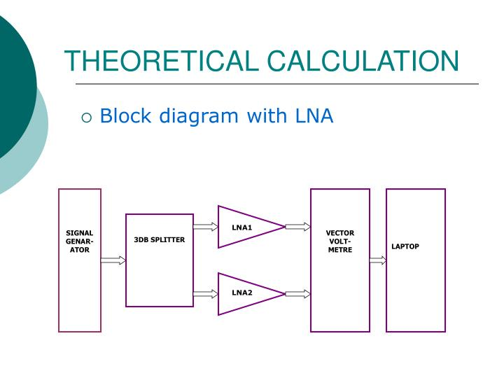 THEORETICAL CALCULATION