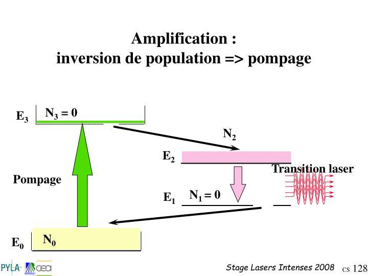 Amplification :
