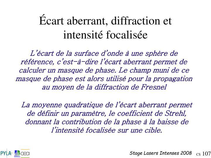 Écart aberrant, diffraction et intensité focalisée