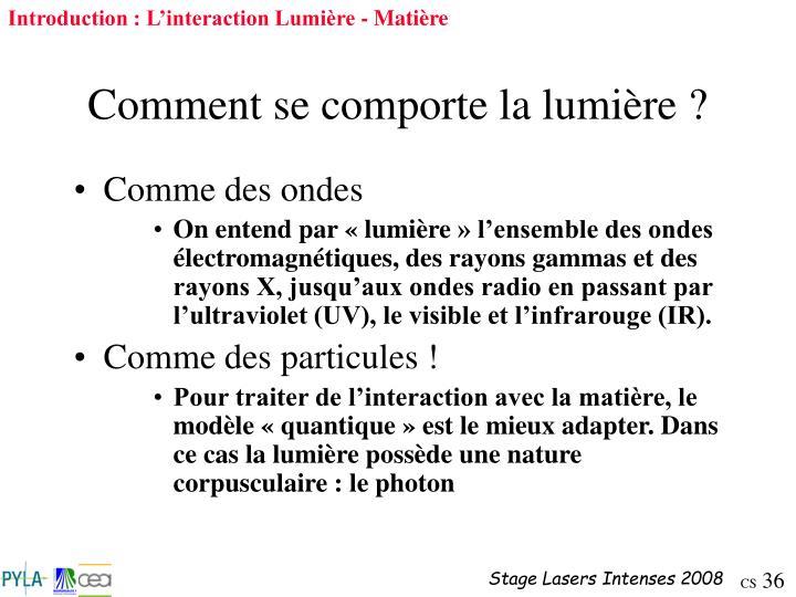 Introduction : L'interaction Lumière - Matière