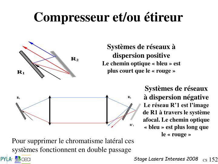 Systèmes de réseaux à dispersion positive