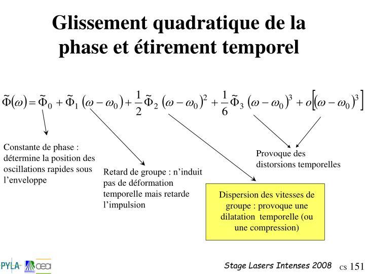 Constante de phase : détermine la position des oscillations rapides sous l'enveloppe