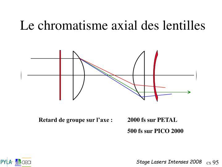 Le chromatisme axial des lentilles