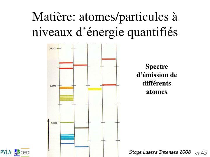 Matière: atomes/particules à niveaux d'énergie quantifiés