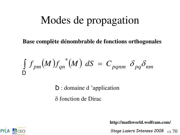 Modes de propagation