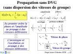 propagation sans dvg sans dispersion des vitesses de groupe