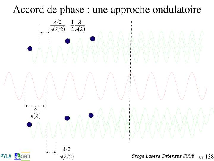 Accord de phase : une approche ondulatoire