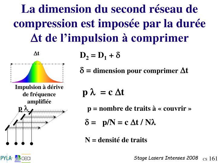 La dimension du second réseau de compression est imposée par la durée