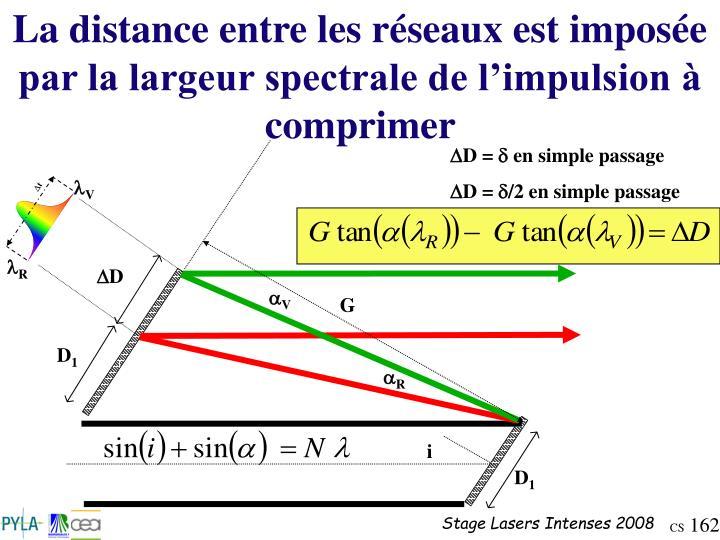 La distance entre les réseaux est imposée par la largeur spectrale de l'impulsion à comprimer