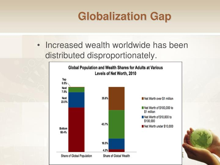 Globalization Gap