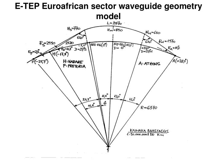E-TEP Euroafrican sector waveguide geometry model
