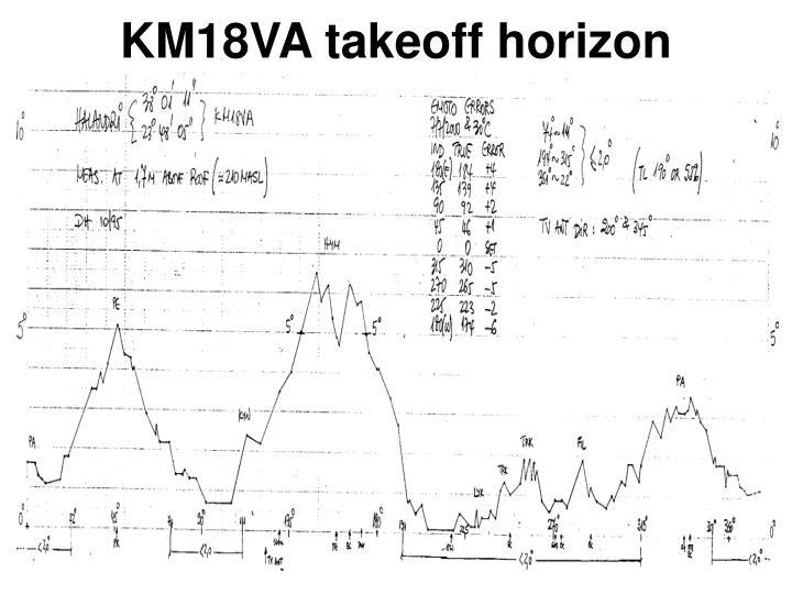 KM18VA takeoff horizon