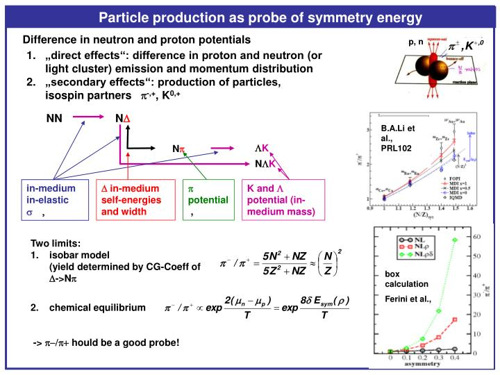 Particle production as probe of symmetry energy