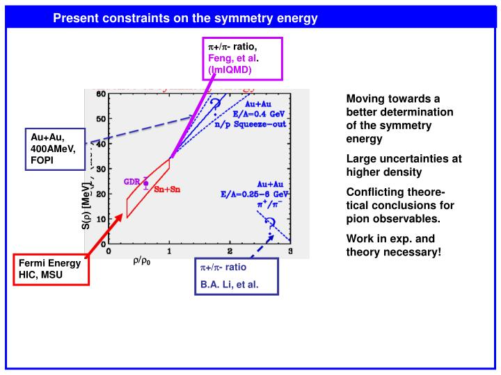 Present constraints on the symmetry energy